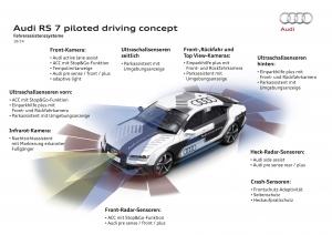 Sensorik des Audi RS7. &copy Audi